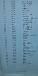 Dcf00519